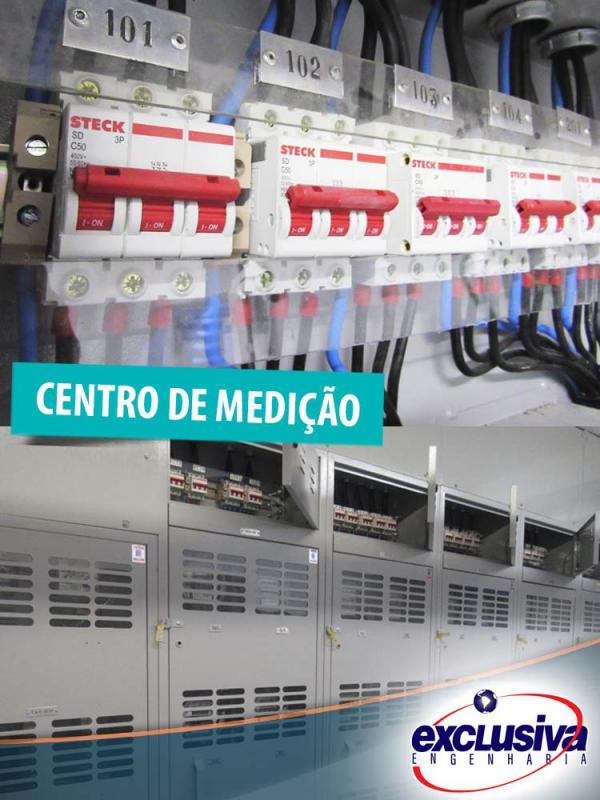 Centro de medição agrupada